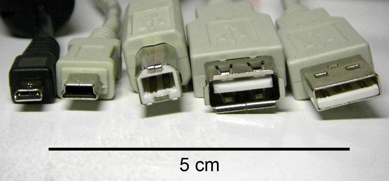 various usb port